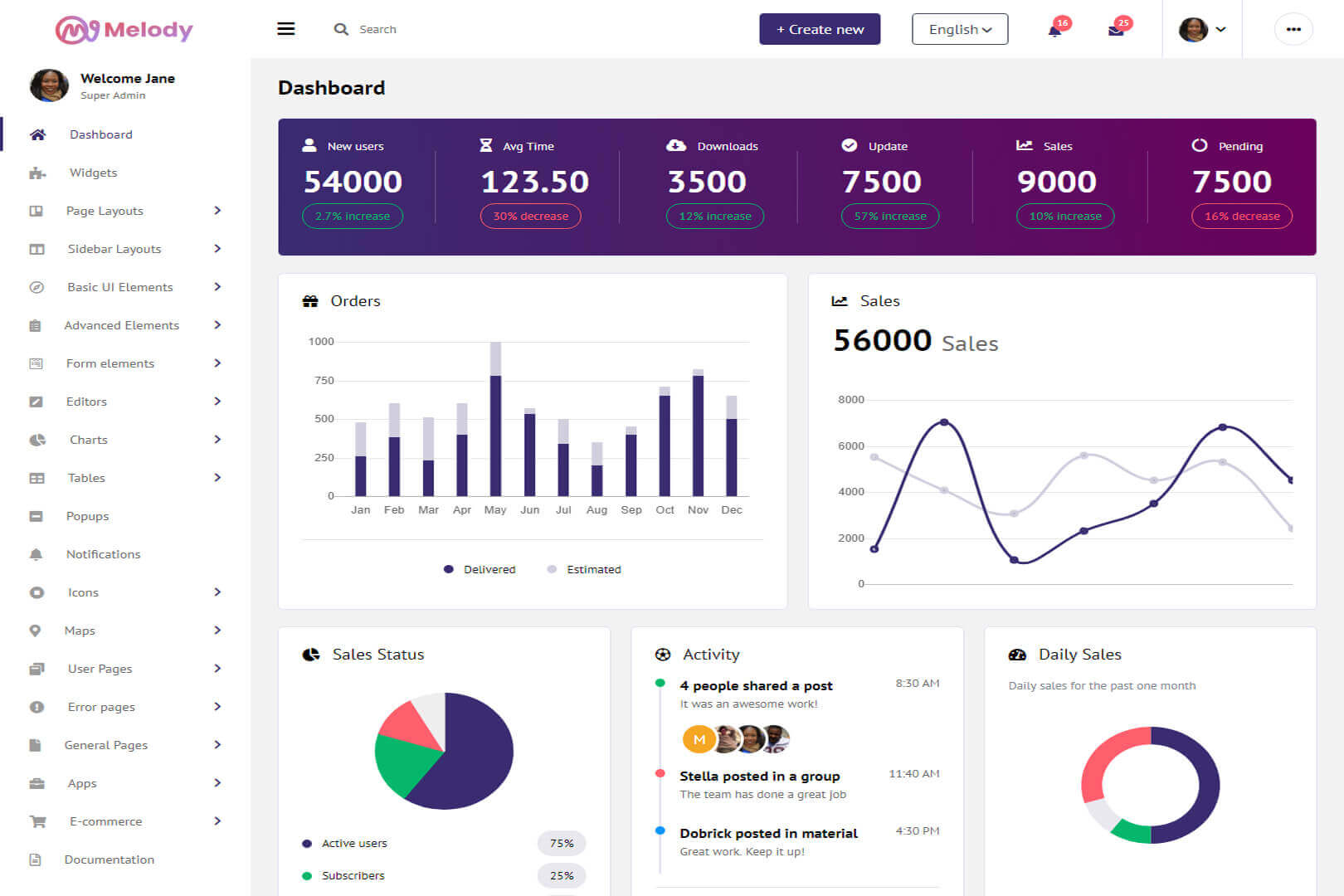 Melody Premium Bootstrap Admin Dashboard Template - Templates Hub