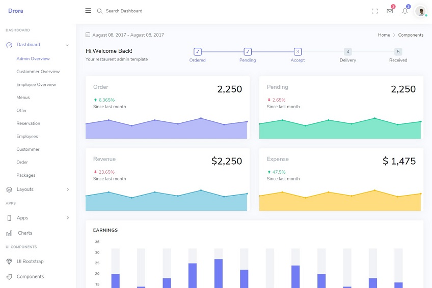 Drora - Bootstrap Restaurant Admin Dashboard HTML Template