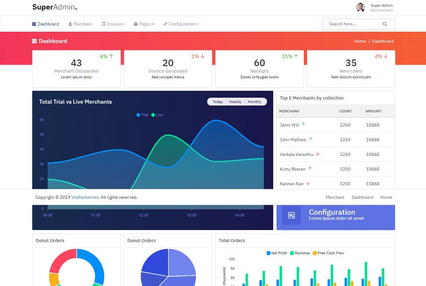 Responsive Admin Panel Templates Free Download Templates Hub
